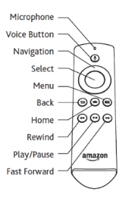amazon-fire-remote-not-working